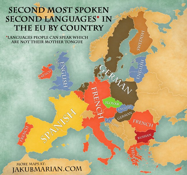 French, Spanish and German seem seem to be the next